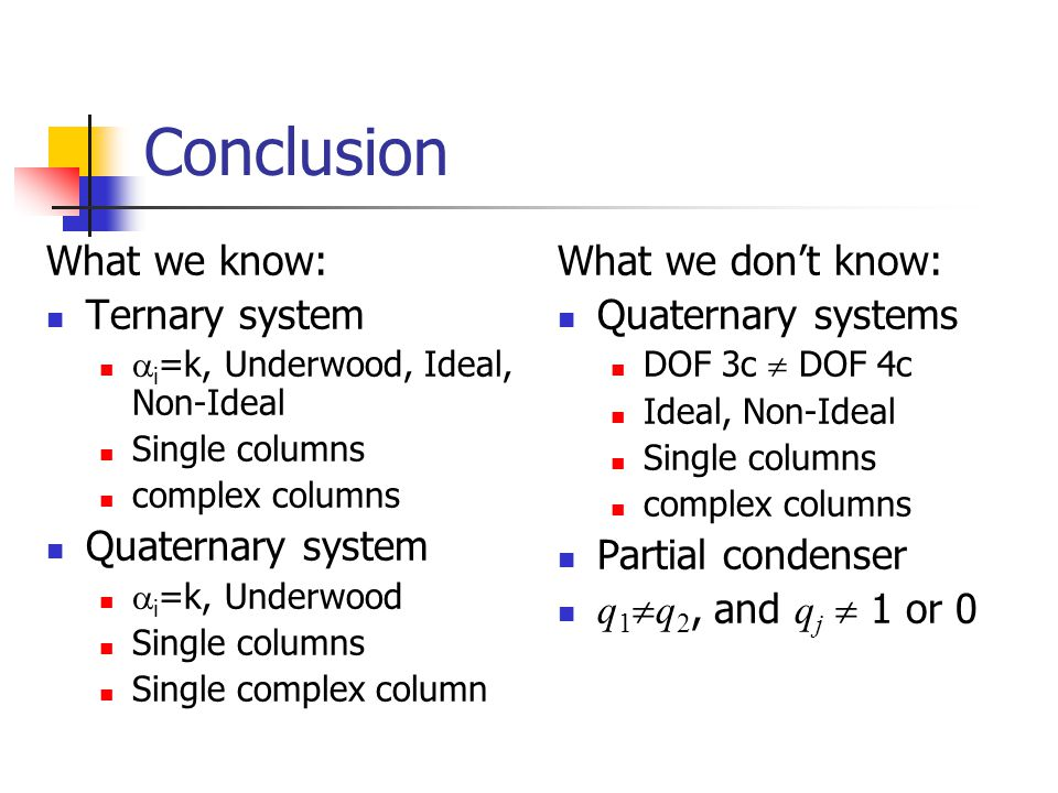 Conclusion What we know: Ternary system i =k, Underwood, Ideal, Non-Ideal Single columns complex columns Quaternary system i =k, Underwood Single columns Single complex column What we dont know: Quaternary systems DOF 3c DOF 4c Ideal, Non-Ideal Single columns complex columns Partial condenser q 1 q 2, and q j 1 or 0