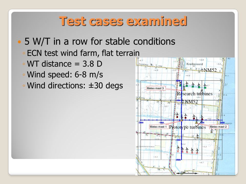 Test cases examined 5 W/T in a row for stable conditions ECN test wind farm, flat terrain WT distance = 3.8 D Wind speed: 6-8 m/s Wind directions: ±30 degs