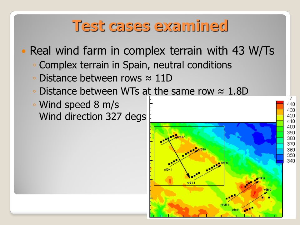 Test cases examined Real wind farm in complex terrain with 43 W/Ts Complex terrain in Spain, neutral conditions Distance between rows 11D Distance between WTs at the same row 1.8D Wind speed 8 m/s Wind direction 327 degs