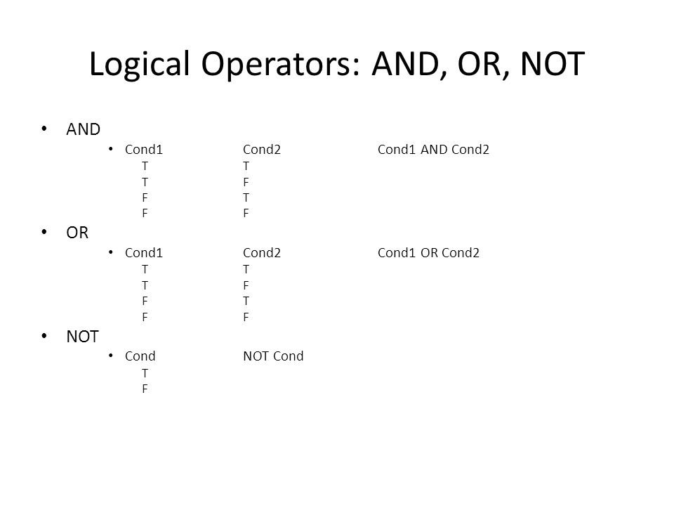 Logical Operators: AND, OR, NOT AND Cond1Cond2Cond1 AND Cond2T TF FTF OR Cond1Cond2Cond1 OR Cond2T TF FTF NOT CondNOT Cond T F