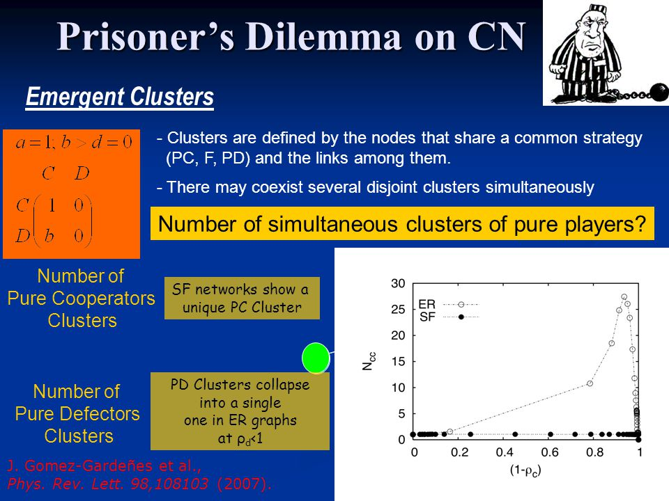 Emergent Clusters - Clusters are defined by the nodes that share a common strategy (PC, F, PD) and the links among them.