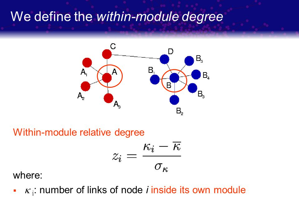 We define the within-module degree Within-module relative degree where: i : number of links of node i inside its own module