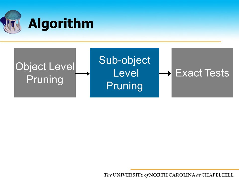 The UNIVERSITY of NORTH CAROLINA at CHAPEL HILL Algorithm Object Level Pruning Sub-object Level Pruning Exact Tests