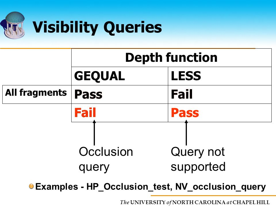 The UNIVERSITY of NORTH CAROLINA at CHAPEL HILL Visibility Queries Depth function GEQUALLESS All fragments Pass FailPass Fail PassFailPassFail Query not supported Occlusion query Examples - HP_Occlusion_test, NV_occlusion_query