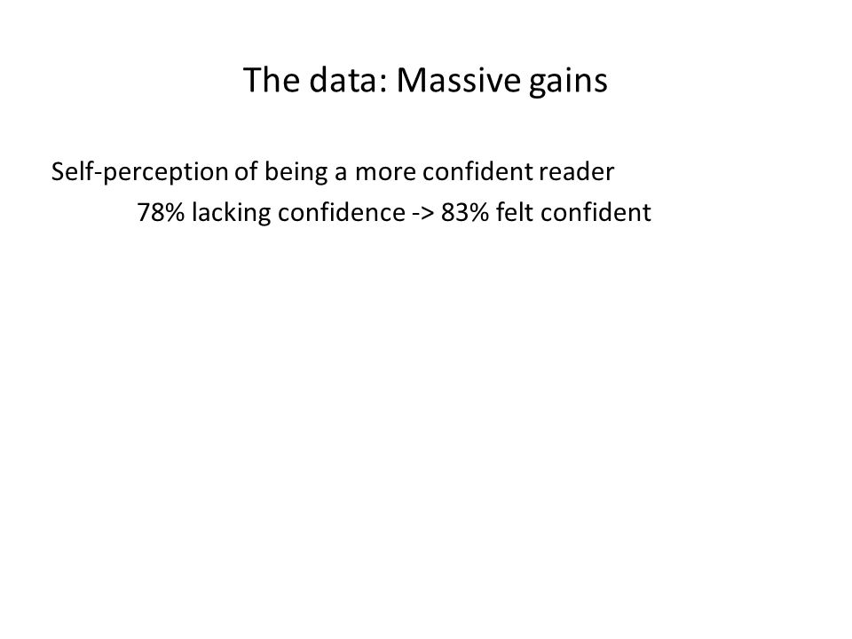 The data: Massive gains Self-perception of being a more confident reader 78% lacking confidence -> 83% felt confident