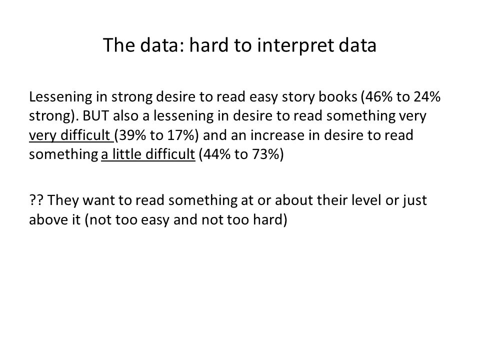 The data: hard to interpret data Lessening in strong desire to read easy story books (46% to 24% strong).