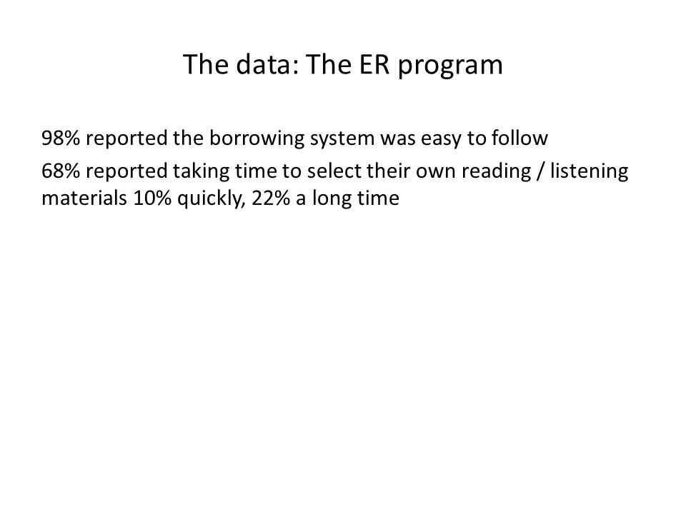 The data: The ER program 98% reported the borrowing system was easy to follow 68% reported taking time to select their own reading / listening materials 10% quickly, 22% a long time
