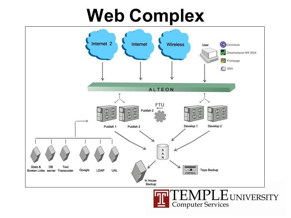 Web Complex