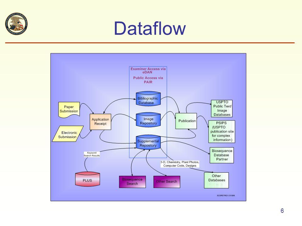 6 Dataflow