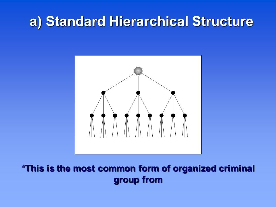 a) Standard Hierarchical Structure *This is the most common form of organized criminal group from
