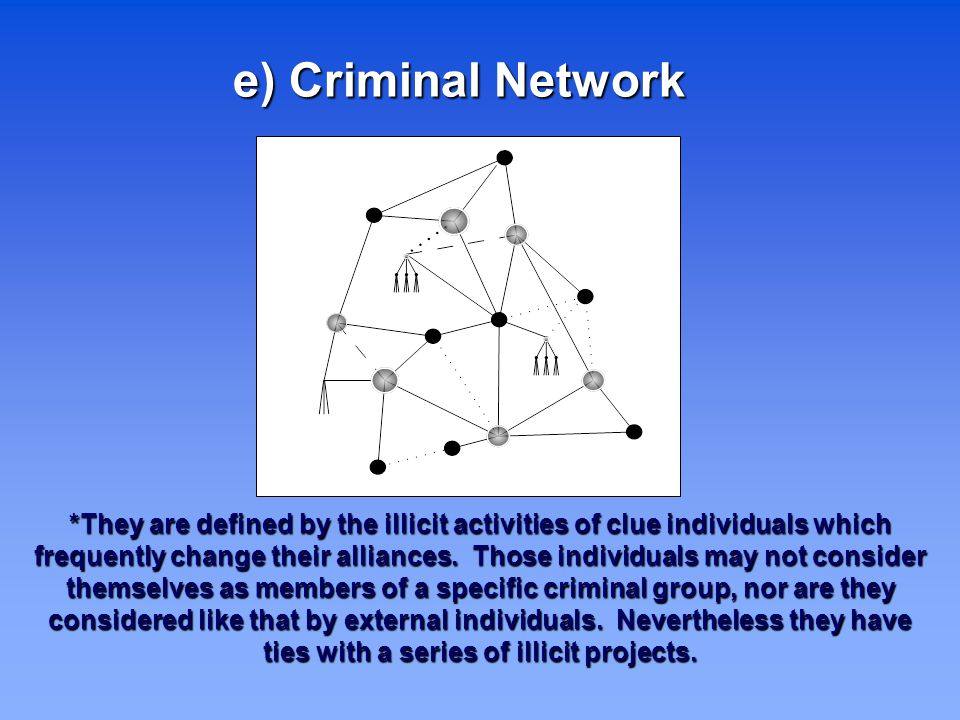 e) Criminal Network *They are defined by the illicit activities of clue individuals which frequently change their alliances.