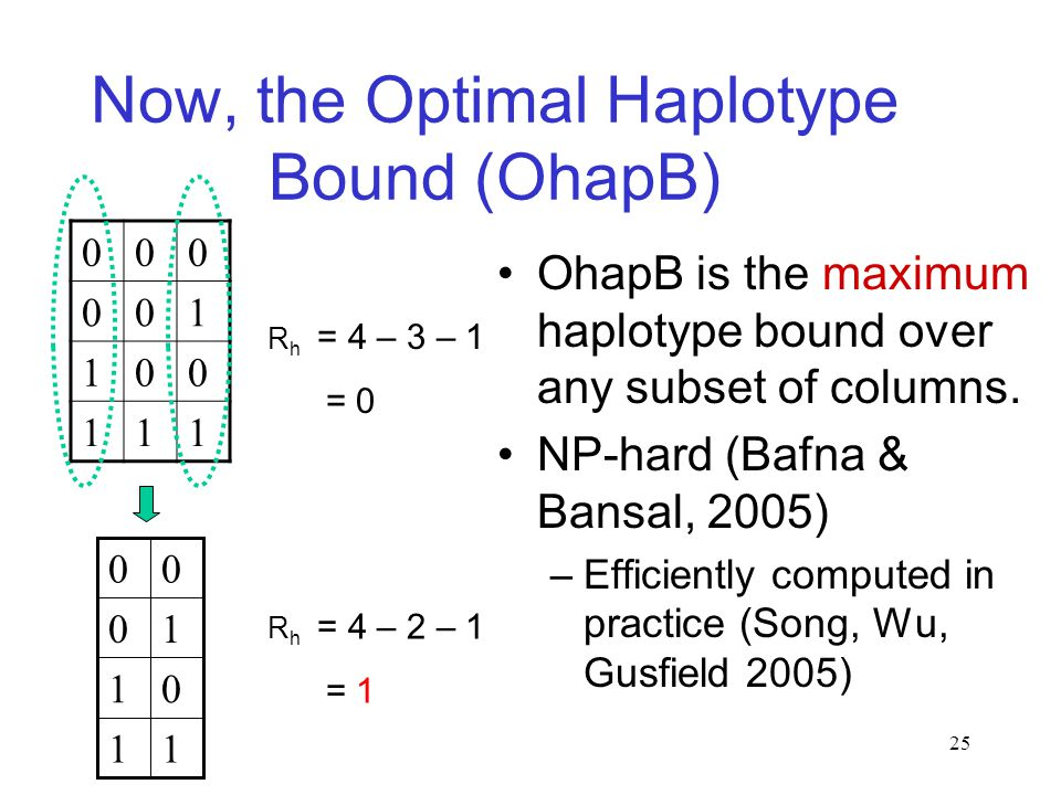 25 Now, the Optimal Haplotype Bound (OhapB) OhapB is the maximum haplotype bound over any subset of columns.