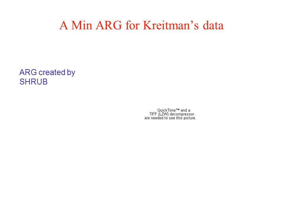 4 A Min ARG for Kreitmans data ARG created by SHRUB