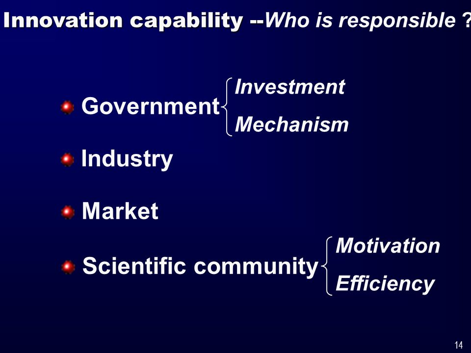 14 Innovation capability -- Innovation capability -- Who is responsible .