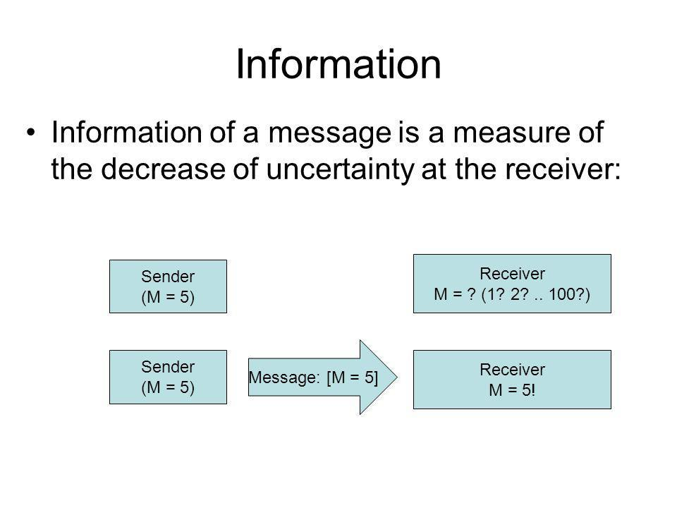 Information Information of a message is a measure of the decrease of uncertainty at the receiver: Sender (M = 5) Receiver M = ? (1? 2?.. 100?) Message