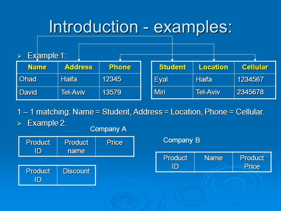 Introduction - examples: Example 1: Example 1: 1 – 1 matching: Name = Student, Address = Location, Phone = Cellular.