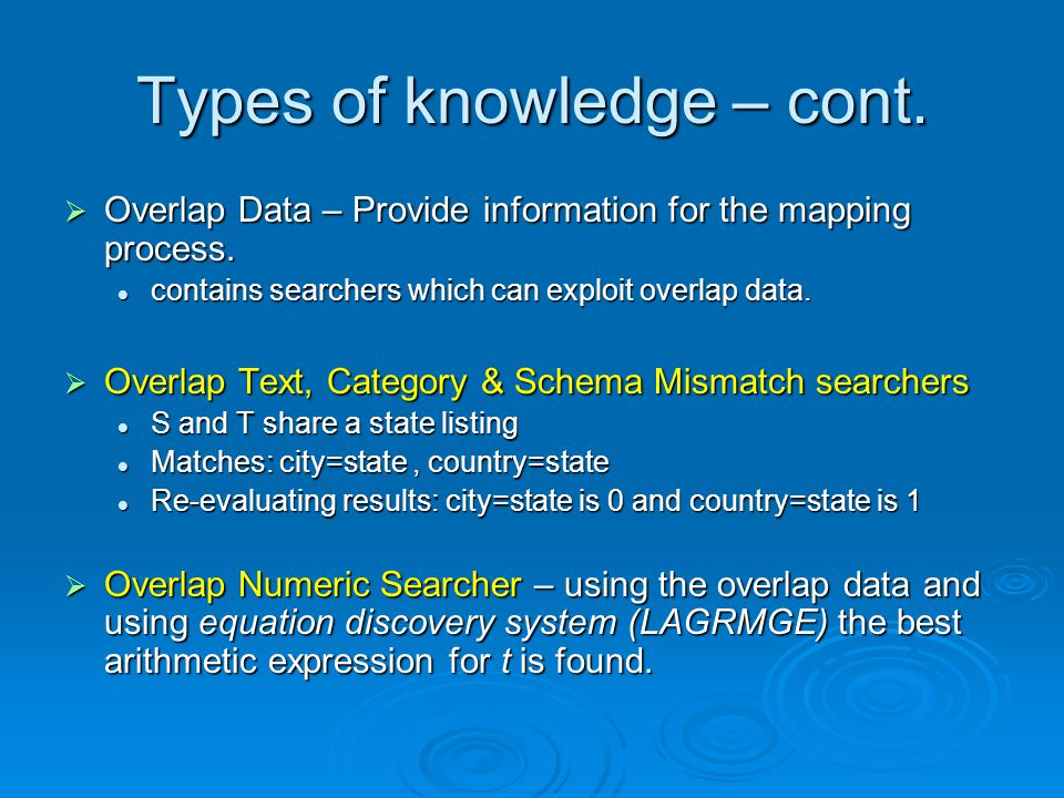 Types of knowledge – cont.Overlap Data – Provide information for the mapping process.