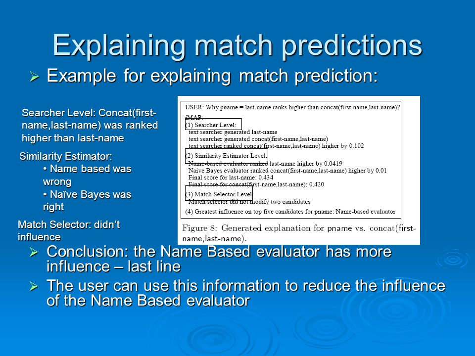 Explaining match predictions Example for explaining match prediction: Example for explaining match prediction: Conclusion: the Name Based evaluator has more influence – last line Conclusion: the Name Based evaluator has more influence – last line The user can use this information to reduce the influence of the Name Based evaluator The user can use this information to reduce the influence of the Name Based evaluator Searcher Level: Concat(first- name,last-name) was ranked higher than last-name Similarity Estimator: Name based was wrong Name based was wrong Naïve Bayes was right Naïve Bayes was right Match Selector: didnt influence