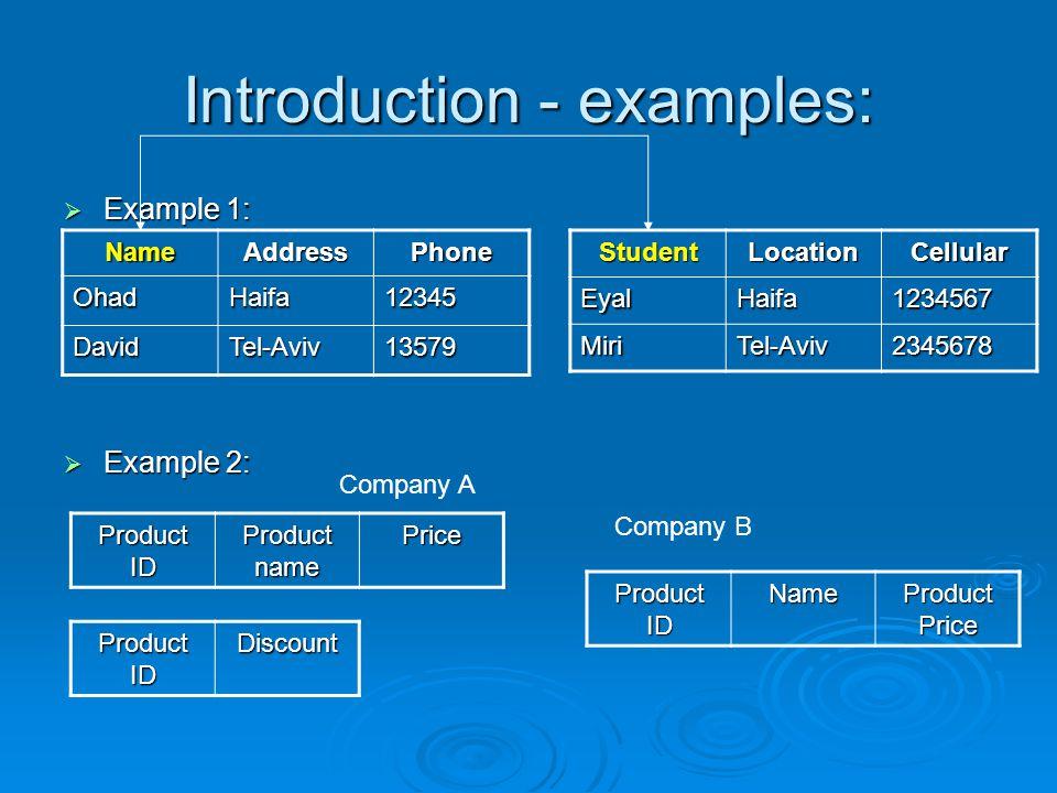 Introduction - examples: Example 1: Example 1: Example 2: Example 2: PhoneAddressName 12345HaifaOhad 13579Tel-AvivDavidCellularLocationStudent1234567HaifaEyal 2345678Tel-AvivMiri Price Product name Product ID Discount Product Price Name Product ID Company A Company B