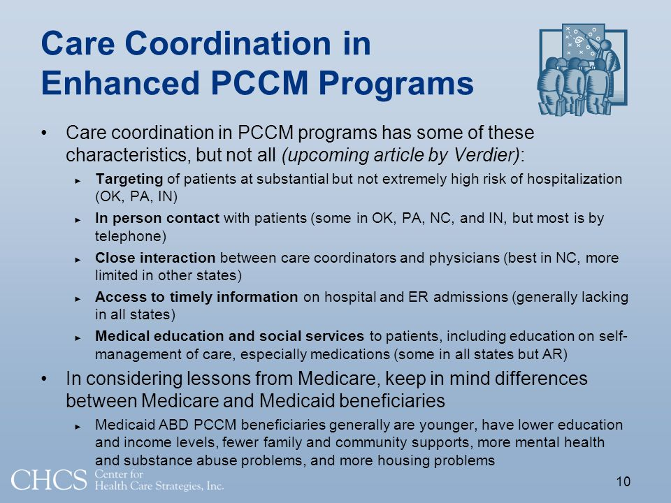 Care Coordination in Enhanced PCCM Programs Care coordination in PCCM programs has some of these characteristics, but not all (upcoming article by Verdier): Targeting of patients at substantial but not extremely high risk of hospitalization (OK, PA, IN) In person contact with patients (some in OK, PA, NC, and IN, but most is by telephone) Close interaction between care coordinators and physicians (best in NC, more limited in other states) Access to timely information on hospital and ER admissions (generally lacking in all states) Medical education and social services to patients, including education on self- management of care, especially medications (some in all states but AR) In considering lessons from Medicare, keep in mind differences between Medicare and Medicaid beneficiaries Medicaid ABD PCCM beneficiaries generally are younger, have lower education and income levels, fewer family and community supports, more mental health and substance abuse problems, and more housing problems 10