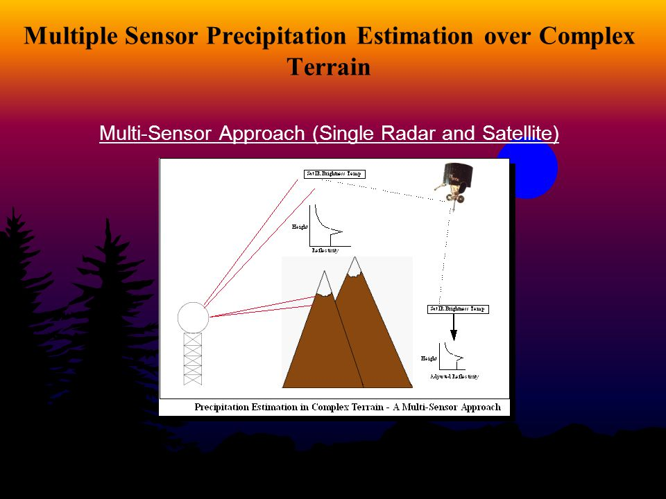 Multiple Sensor Precipitation Estimation over Complex Terrain Multi-Sensor Approach (Single Radar and Satellite)