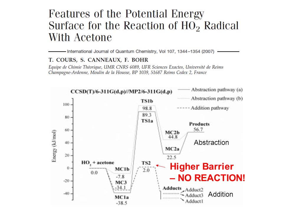 Abstraction Addition Higher Barrier – NO REACTION!