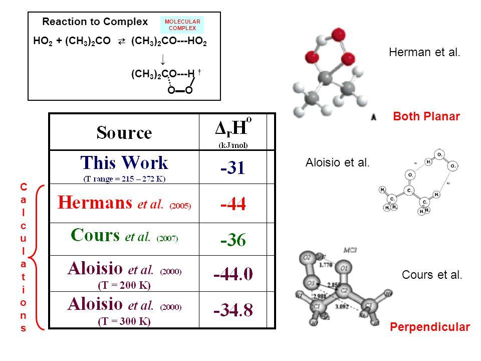 Reaction to Complex HO 2 + (CH 3 ) 2 CO (CH 3 ) 2 CO---HO 2 (CH 3 ) 2 CO---H O O MOLECULAR COMPLEX Herman et al.