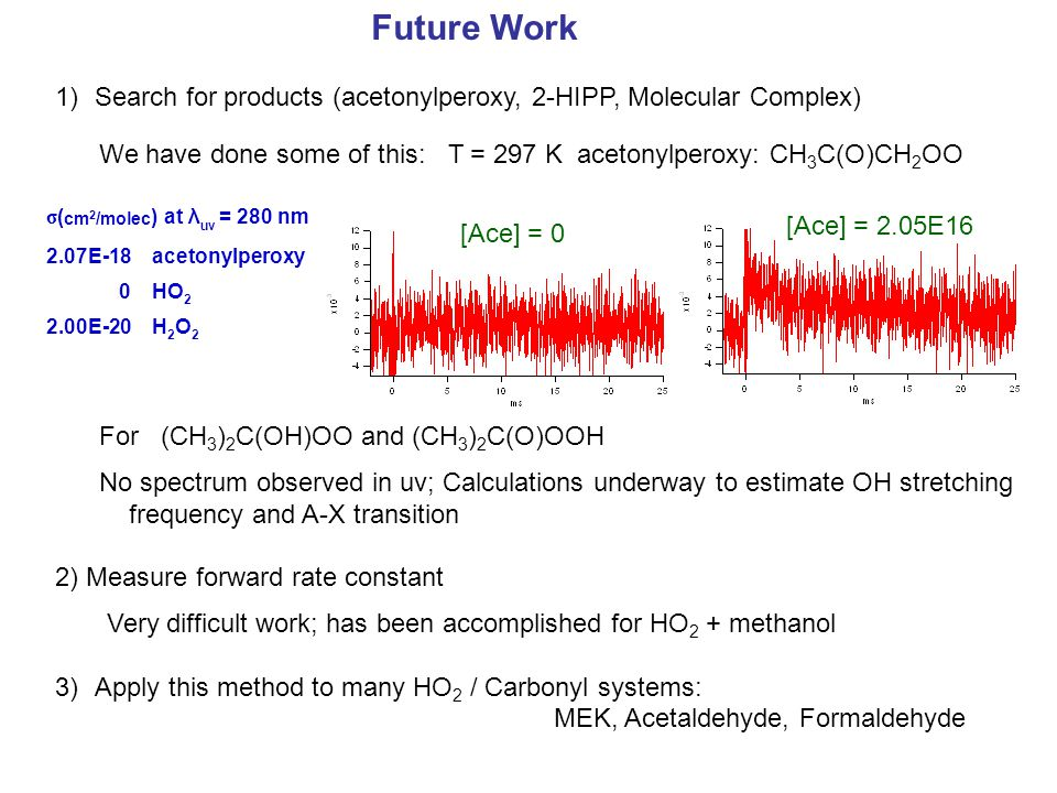 Future Work 1)Search for products (acetonylperoxy, 2-HIPP, Molecular Complex) We have done some of this: T = 297 K acetonylperoxy: CH 3 C(O)CH 2 OO σ ( cm 2 /molec ) at λ uv = 280 nm 2.07E-18acetonylperoxy 0HO 2 2.00E-20H2O2H2O2 [Ace] = 0 [Ace] = 2.05E16 For (CH 3 ) 2 C(OH)OO and (CH 3 ) 2 C(O)OOH No spectrum observed in uv; Calculations underway to estimate OH stretching frequency and A-X transition 2) Measure forward rate constant Very difficult work; has been accomplished for HO 2 + methanol 3)Apply this method to many HO 2 / Carbonyl systems: MEK, Acetaldehyde, Formaldehyde