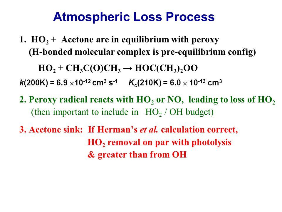 Atmospheric Loss Process 1.