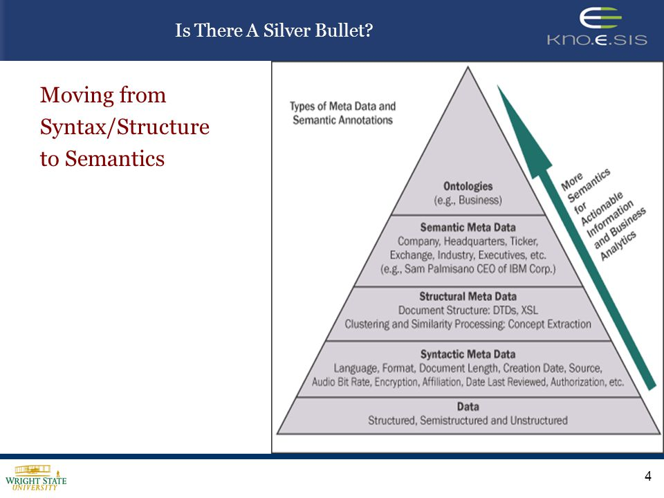 4 Moving from Syntax/Structure to Semantics Is There A Silver Bullet?