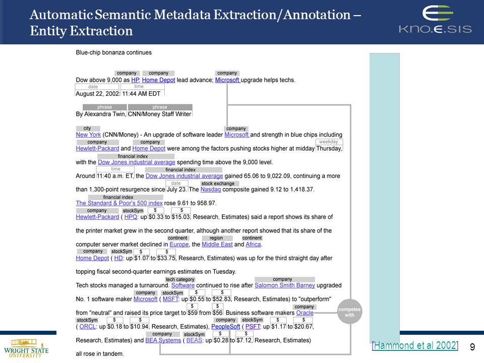 9 Automatic Semantic Metadata Extraction/Annotation – Entity Extraction [Hammond et al 2002]Hammond et al 2002