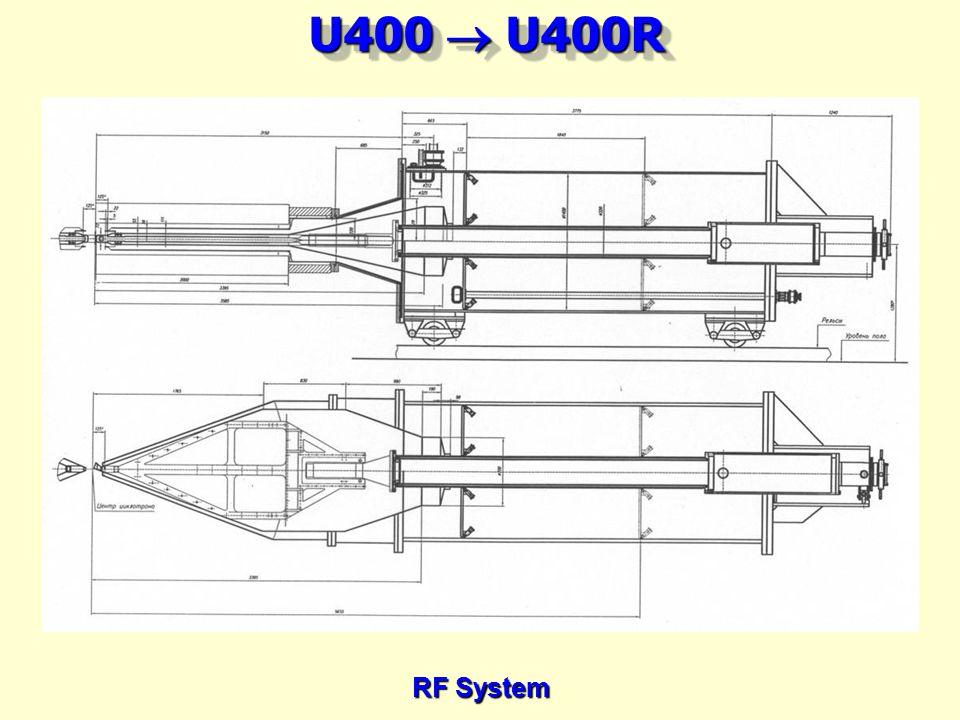 U400 U400R RF System