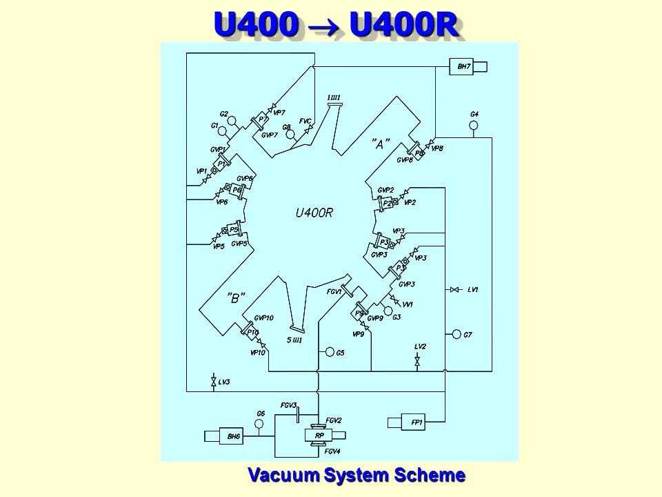 U400 U400R Vacuum System Scheme