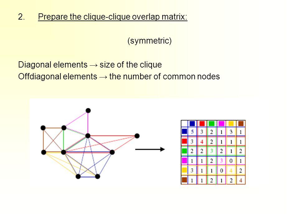 2.Prepare the clique-clique overlap matrix: (symmetric) Diagonal elements size of the clique Offdiagonal elements the number of common nodes