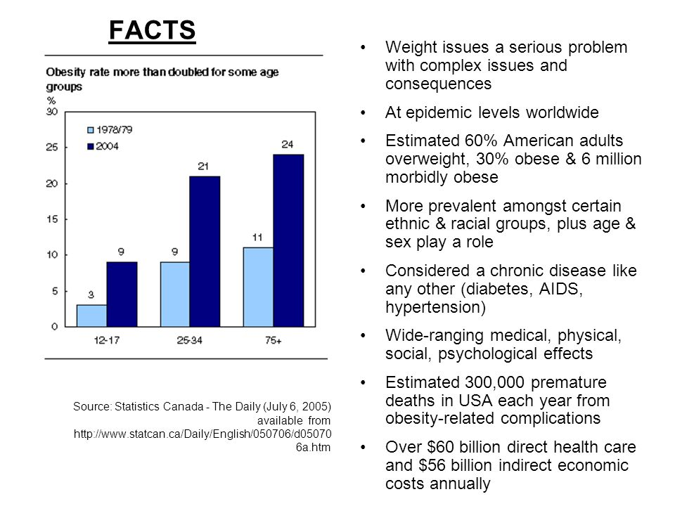 FACTS Source: Statistics Canada - The Daily (July 6, 2005) available from http://www.statcan.ca/Daily/English/050706/d05070 6a.htm Weight issues a ser