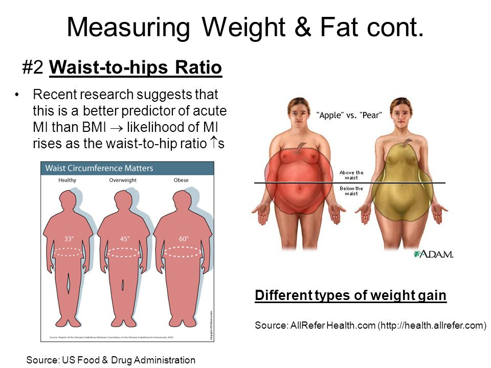 Measuring Weight & Fat cont. Source: US Food & Drug Administration #2 Waist-to-hips Ratio Recent research suggests that this is a better predictor of
