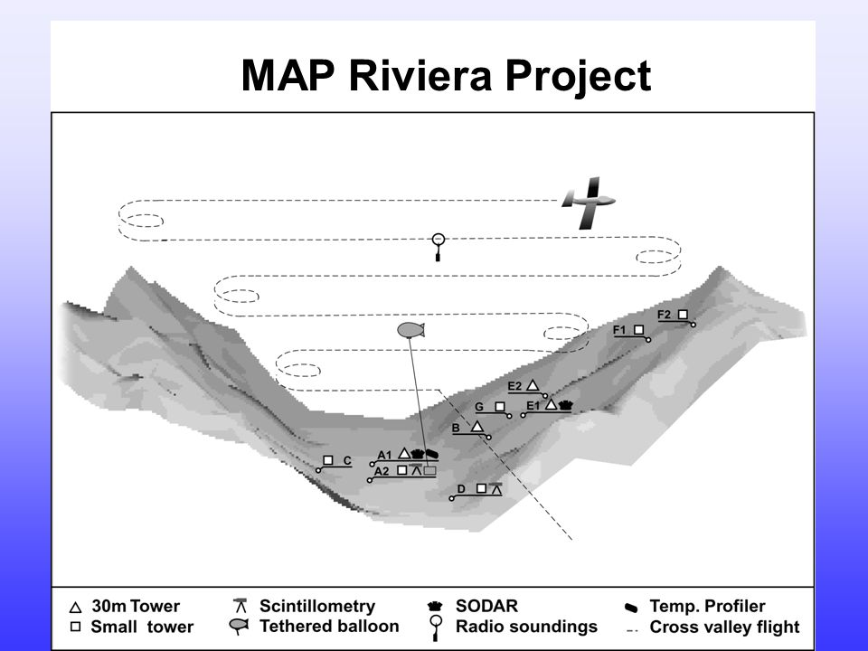MAP Riviera Project