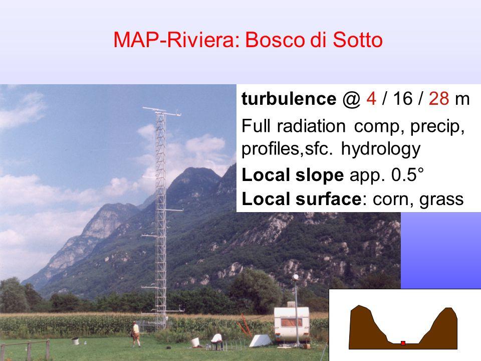 MAP-Riviera: Bosco di Sotto turbulence @ 4 / 16 / 28 m Local surface: corn, grass Full radiation comp, precip, profiles,sfc.