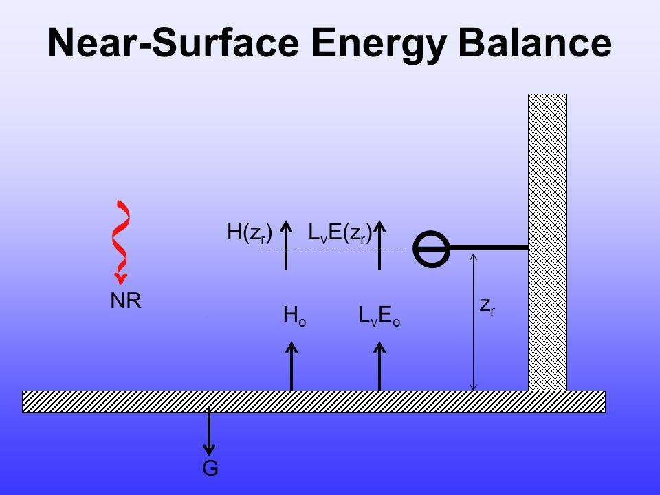 NR G HoHo LvEoLvEo zrzr H(z r )L v E(z r ) Near-Surface Energy Balance