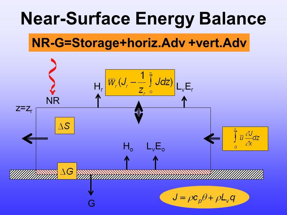 NR G HoHo LvEoLvEo NR-G=Storage+horiz.Adv +vert.Adv HrHr LvErLvEr z=z r