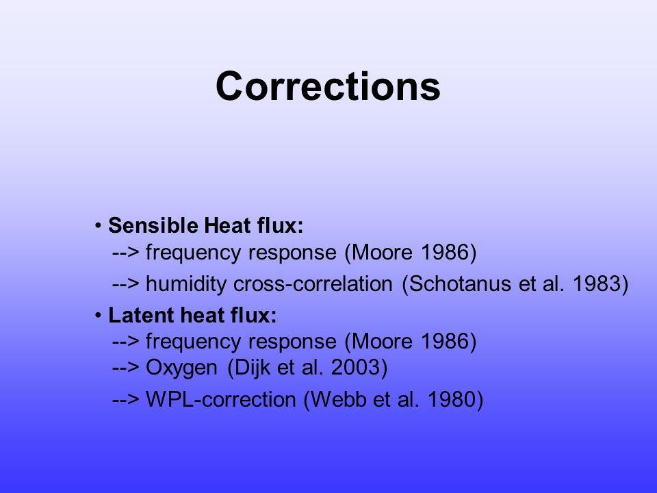 Corrections Sensible Heat flux: --> frequency response (Moore 1986) --> humidity cross-correlation (Schotanus et al.