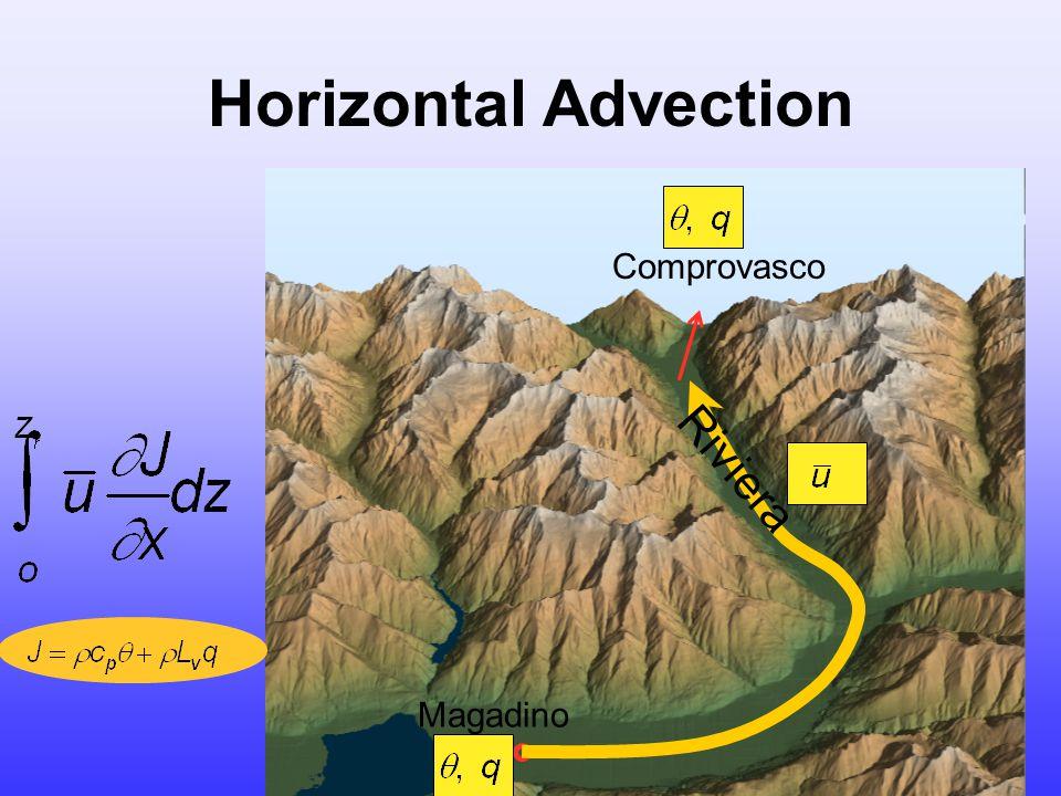 Horizontal Advection Comprovasco Magadino Riviera