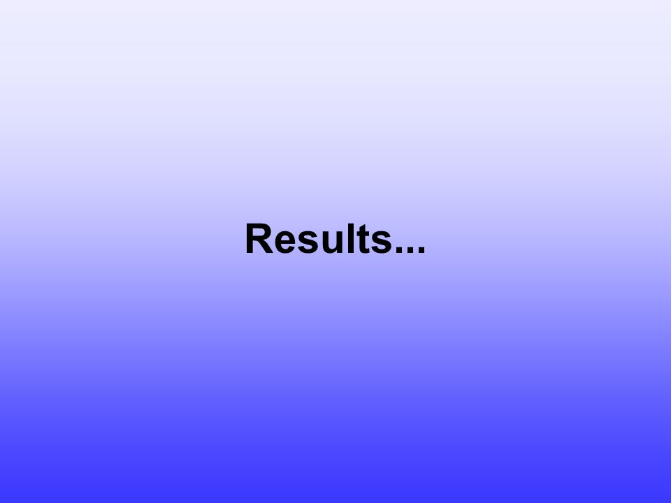 Results...