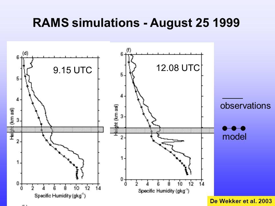 RAMS simulations - August 25 1999 9.15 UTC 12.08 UTC observations model De Wekker et al. 2003