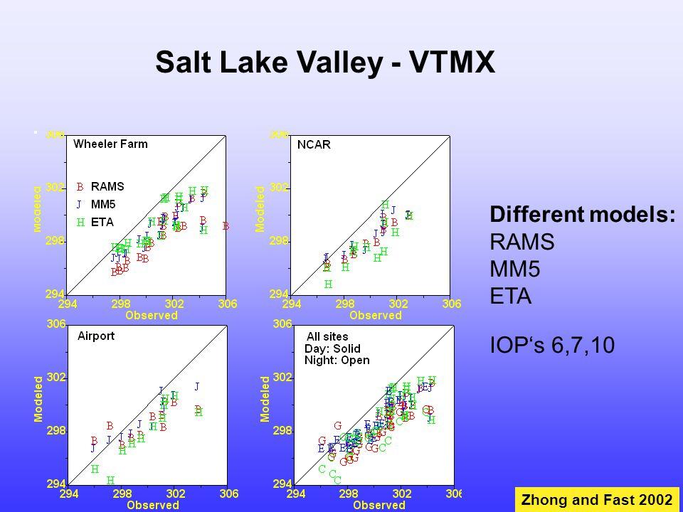 Salt Lake Valley - VTMX Different models: RAMS MM5 ETA Zhong and Fast 2002 IOPs 6,7,10