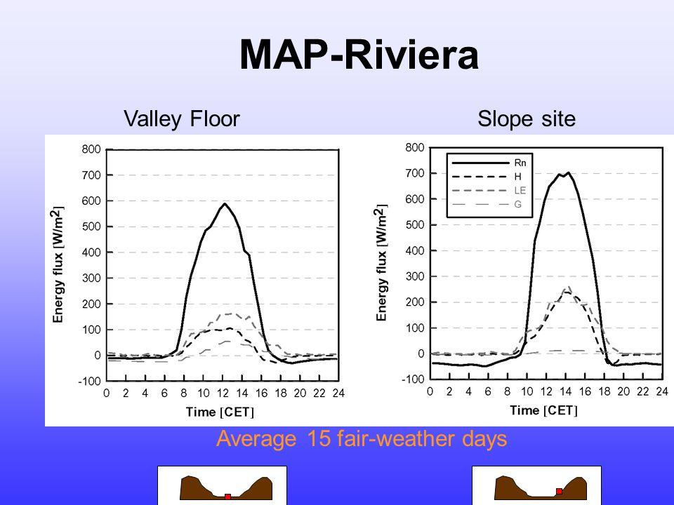 MAP-Riviera Valley FloorSlope site Average 15 fair-weather days