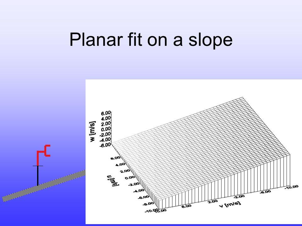 Planar fit on a slope