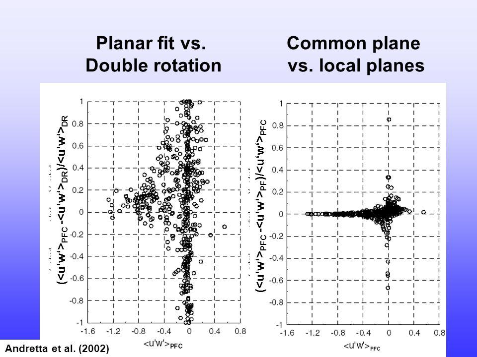 Common plane vs. local planes Planar fit vs.