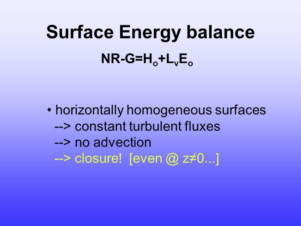 Surface Energy balance horizontally homogeneous surfaces --> constant turbulent fluxes --> no advection --> closure! [even @ z0...] NR-G=H o +L v E o