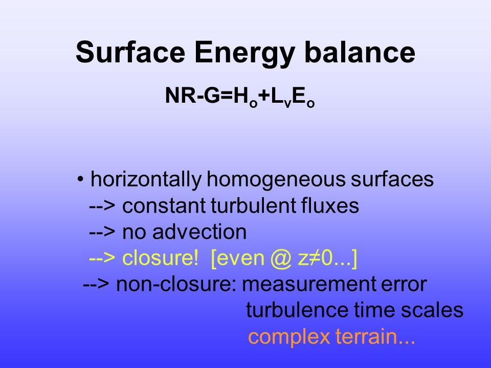 Surface Energy balance horizontally homogeneous surfaces --> constant turbulent fluxes --> no advection --> closure! [even @ z0...] --> non-closure: m